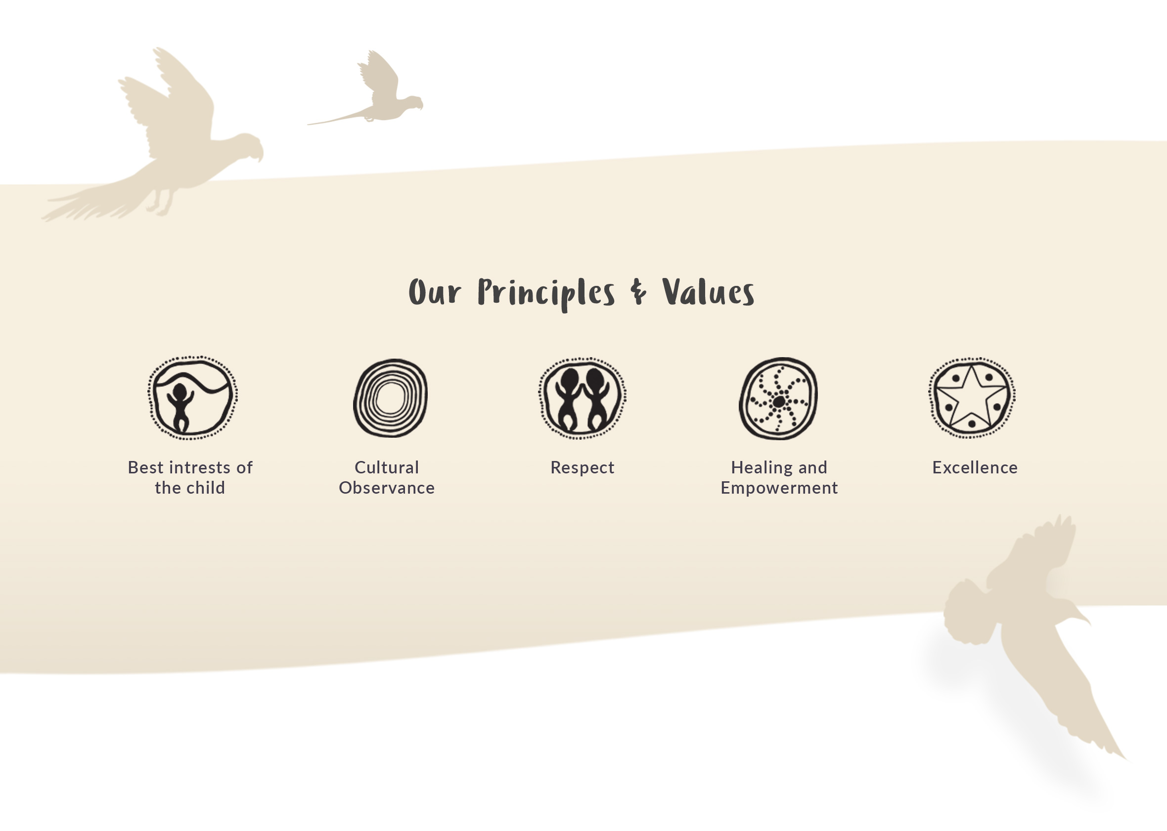 2 VACCA Feature Principles
