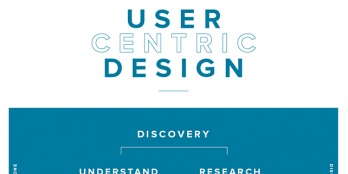 A guide to creating successful user-centric digital experiences